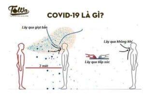 covid-19 là gì